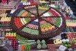 Вегетарианские продукты с высоким содержанием протеинов.